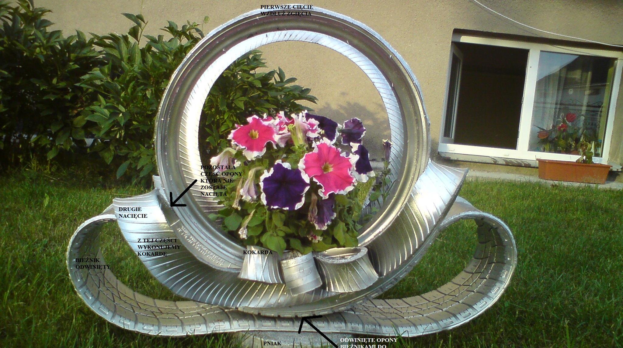 Kwietnik Z Opon Mój Piękny Ogród Ogrody Ozdobne Rośliny
